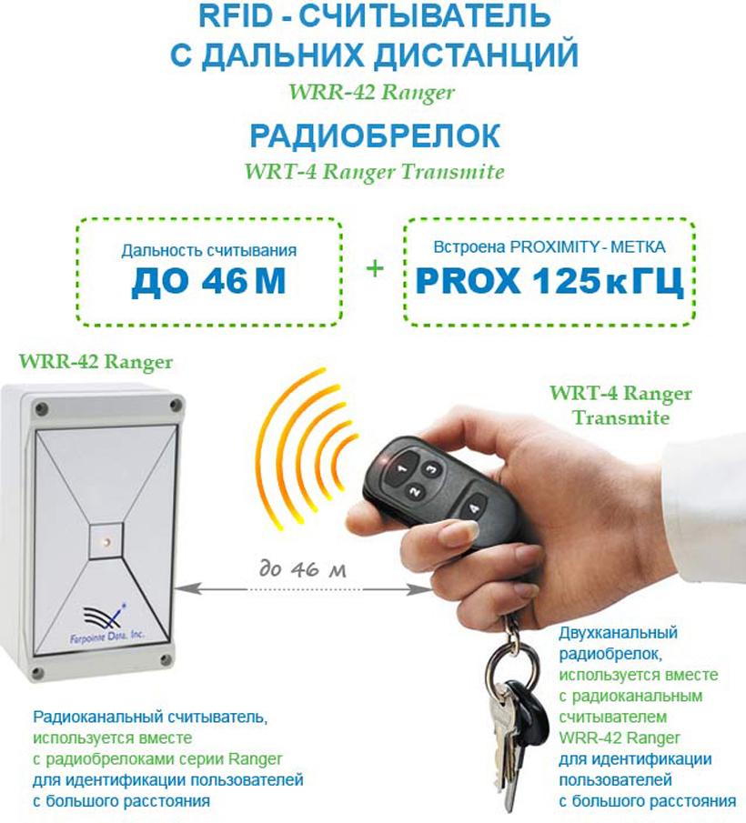 RFID считыватель WRR-42 и радиобрелок WRT-4