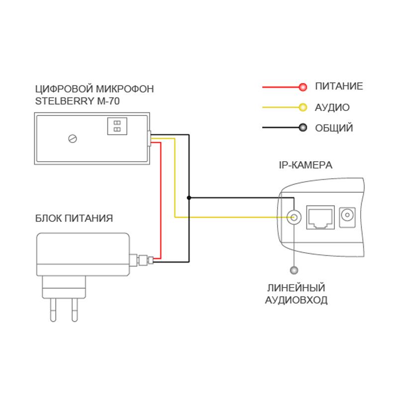 Подключение магнитного пускателя через фотореле память отдыхе